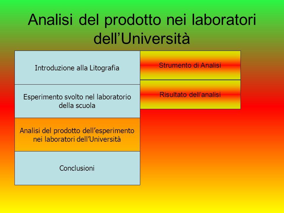 Analisi del prodotto nei laboratori dell'Università
