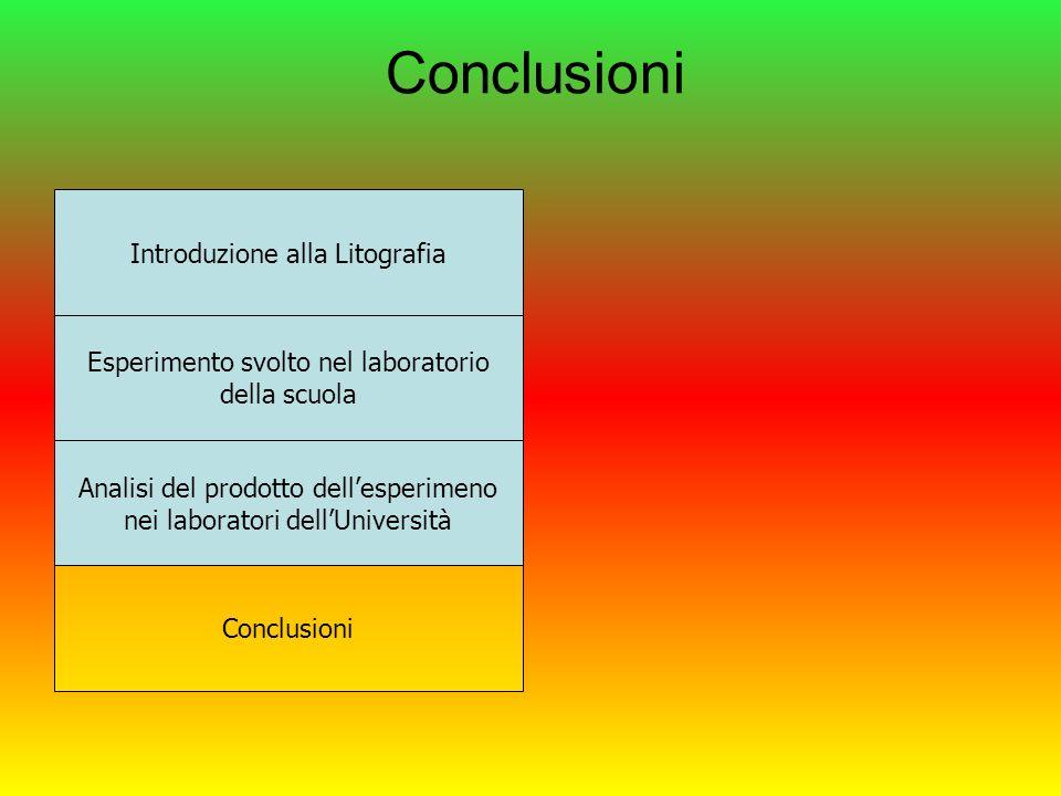 Conclusioni Introduzione alla Litografia