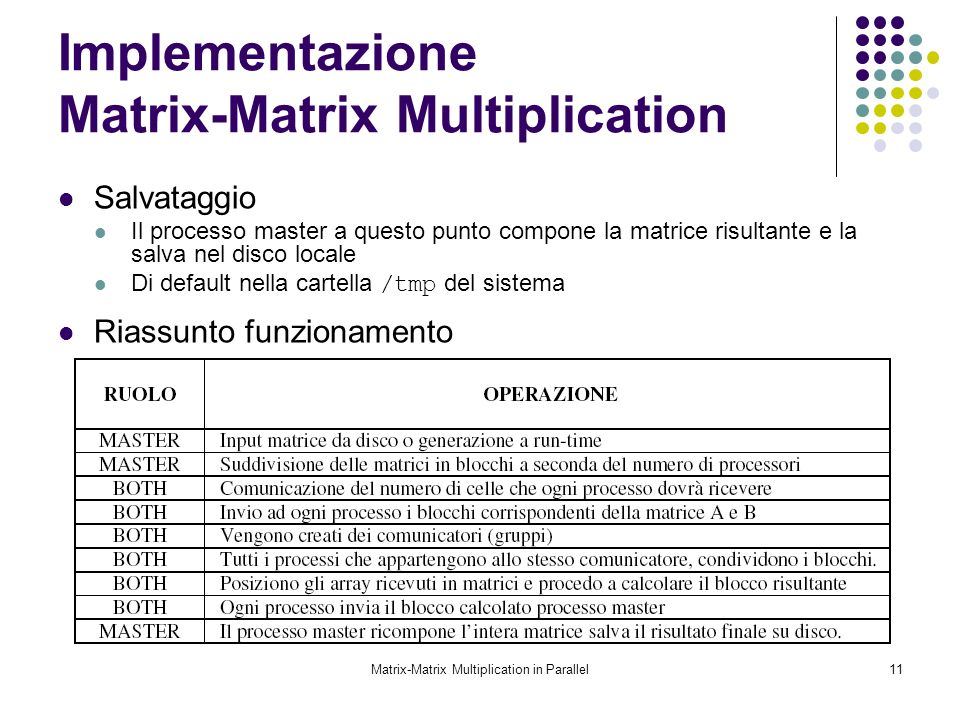 Implementazione Matrix-Matrix Multiplication