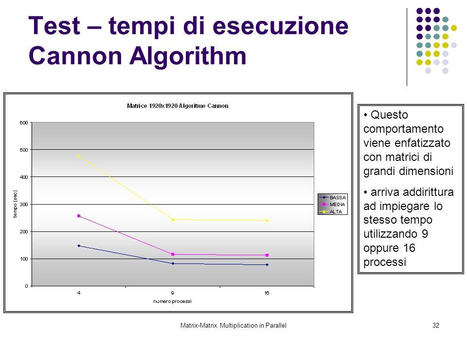 Test – tempi di esecuzione Cannon Algorithm