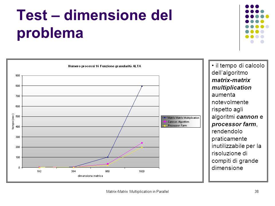 Test – dimensione del problema