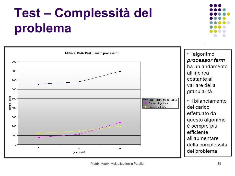 Test – Complessità del problema