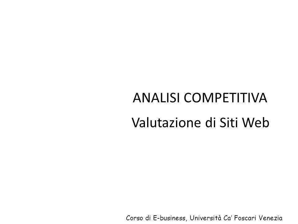 ANALISI COMPETITIVA Valutazione di Siti Web