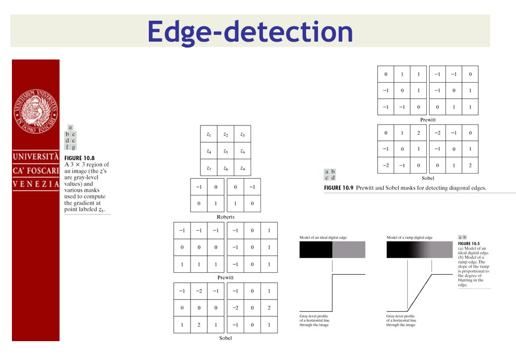 Edge-detection