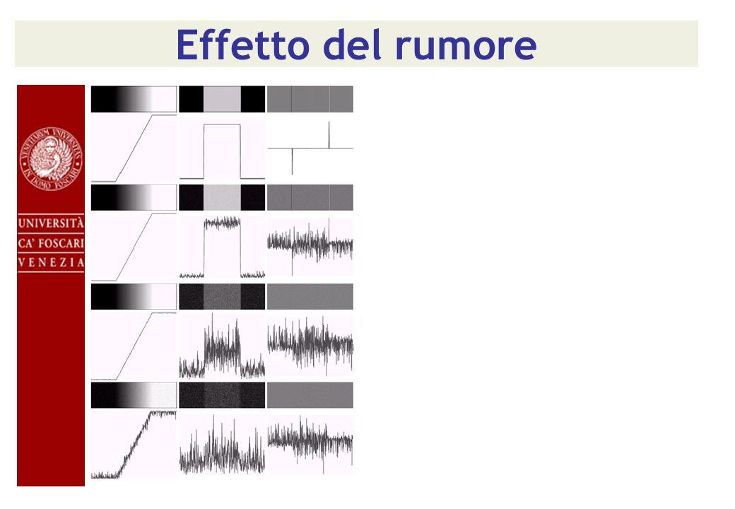 Effetto del rumore