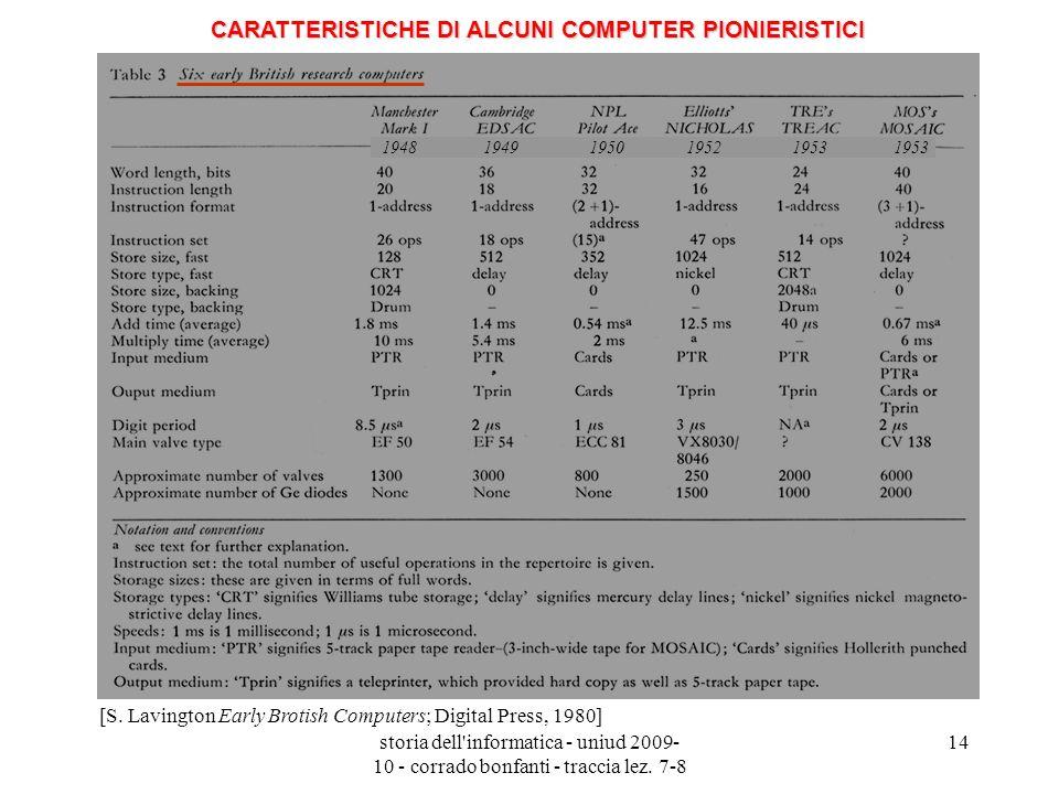 CARATTERISTICHE DI ALCUNI COMPUTER PIONIERISTICI
