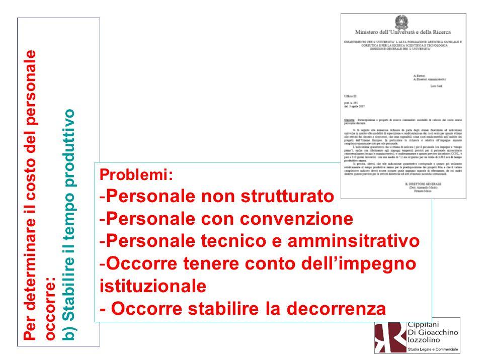 Personale non strutturato Personale con convenzione