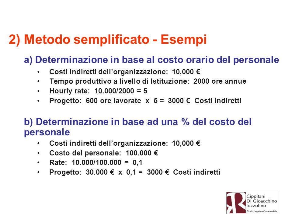 a) Determinazione in base al costo orario del personale