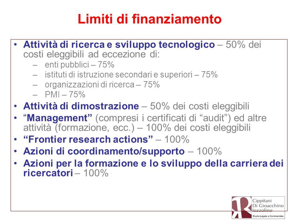 Limiti di finanziamento