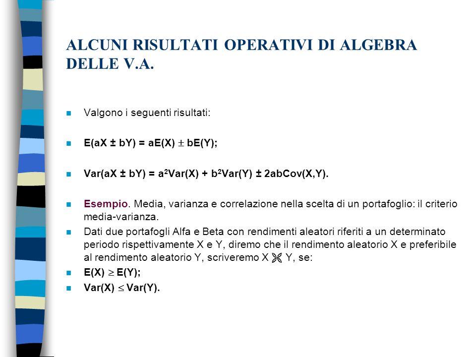 ALCUNI RISULTATI OPERATIVI DI ALGEBRA DELLE V.A.