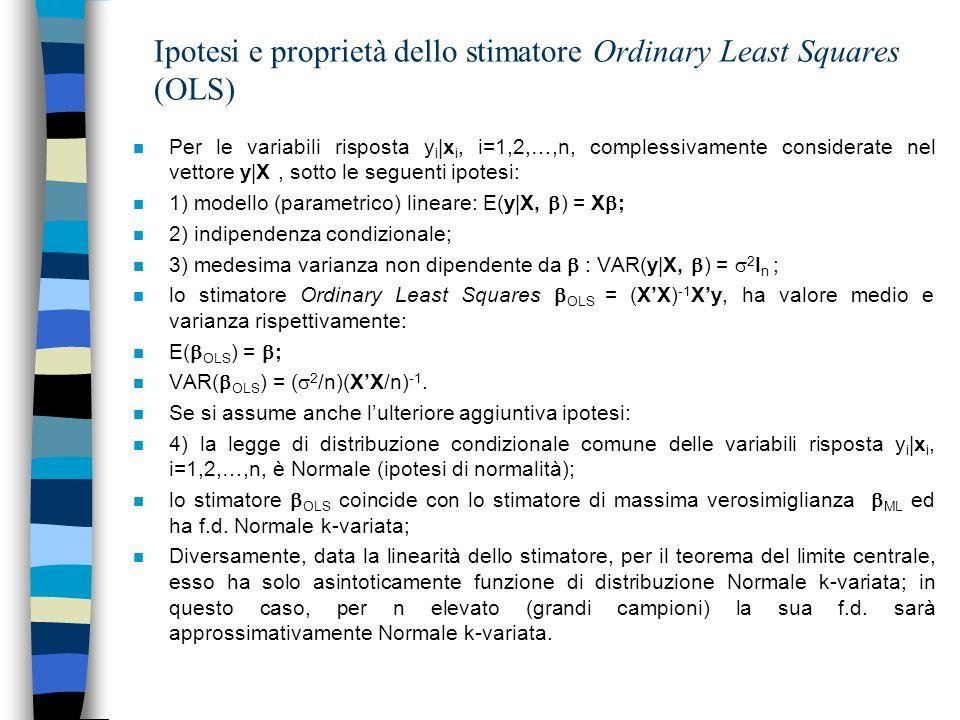 Ipotesi e proprietà dello stimatore Ordinary Least Squares (OLS)