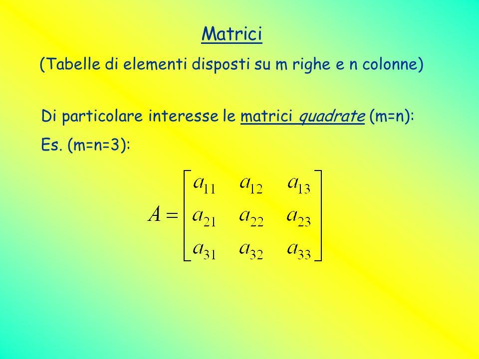 (Tabelle di elementi disposti su m righe e n colonne)
