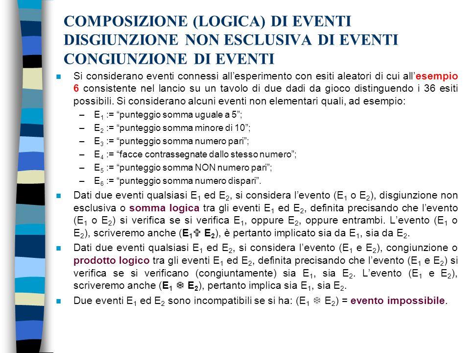 COMPOSIZIONE (LOGICA) DI EVENTI DISGIUNZIONE NON ESCLUSIVA DI EVENTI CONGIUNZIONE DI EVENTI