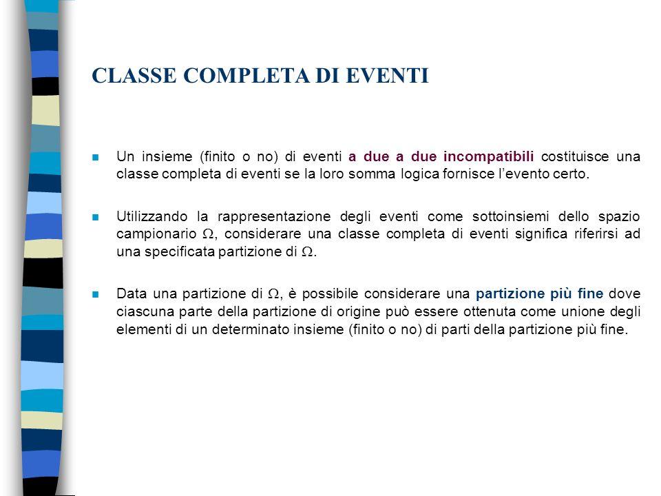 CLASSE COMPLETA DI EVENTI
