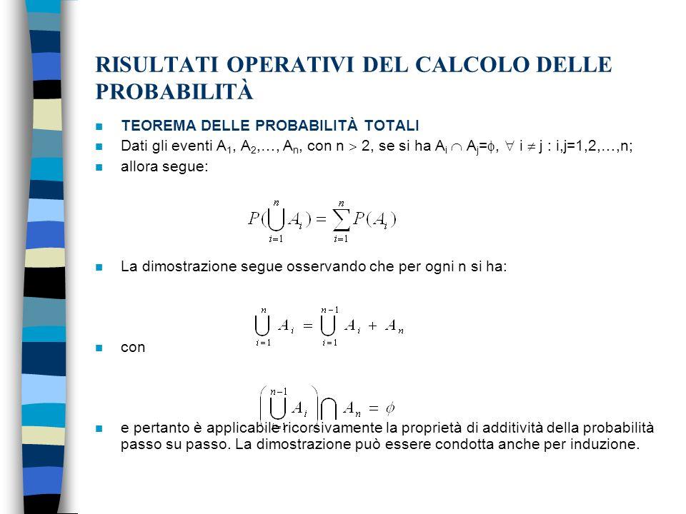 RISULTATI OPERATIVI DEL CALCOLO DELLE PROBABILITÀ