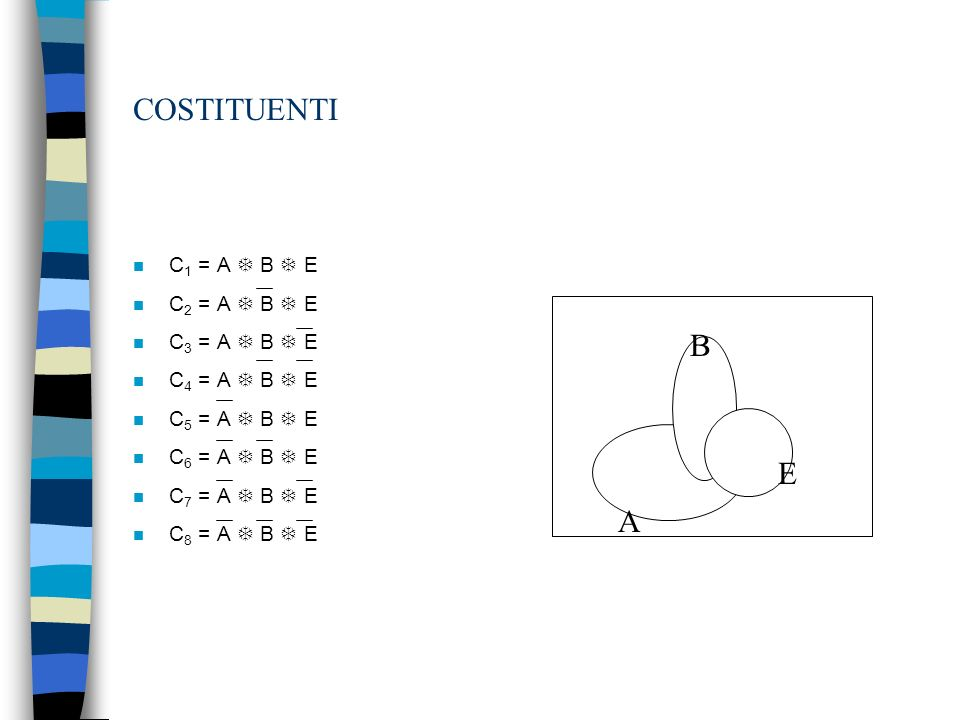 COSTITUENTI B E A C1 = A  B  E C2 = A  B  E C3 = A  B  E