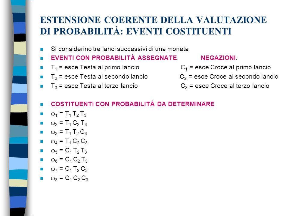 ESTENSIONE COERENTE DELLA VALUTAZIONE DI PROBABILITÀ: EVENTI COSTITUENTI