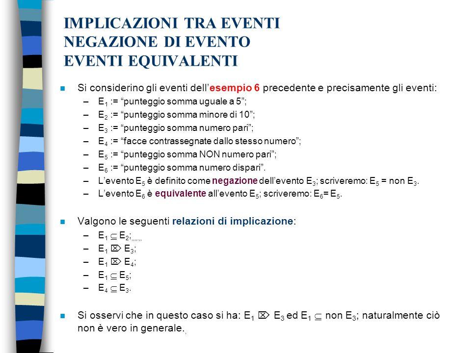 IMPLICAZIONI TRA EVENTI NEGAZIONE DI EVENTO EVENTI EQUIVALENTI