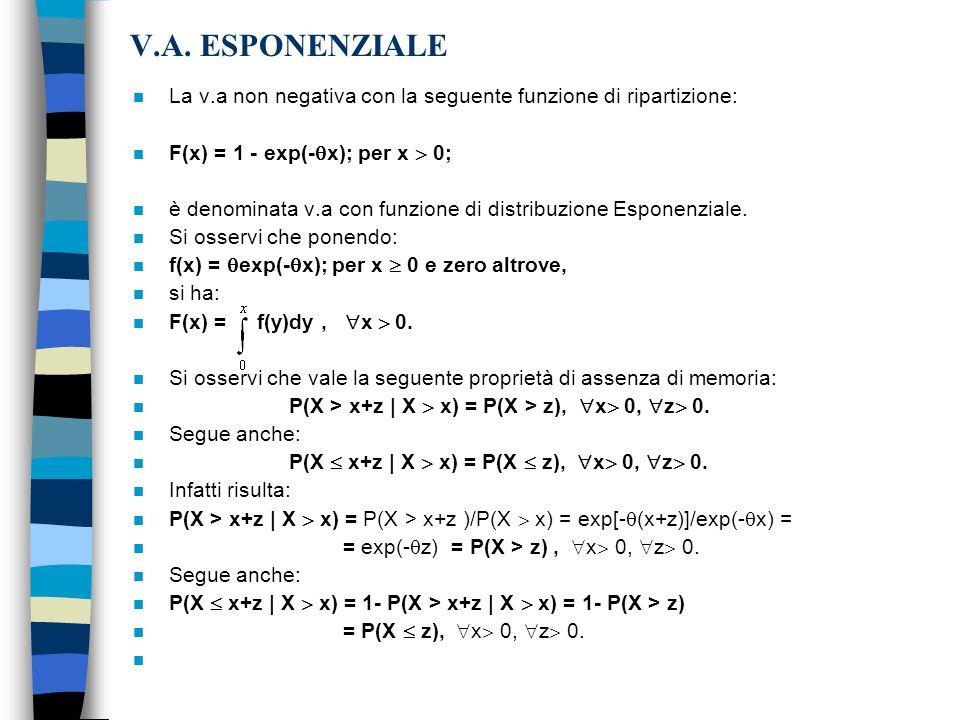 V.A. ESPONENZIALE La v.a non negativa con la seguente funzione di ripartizione: F(x) = 1 - exp(-x); per x  0;