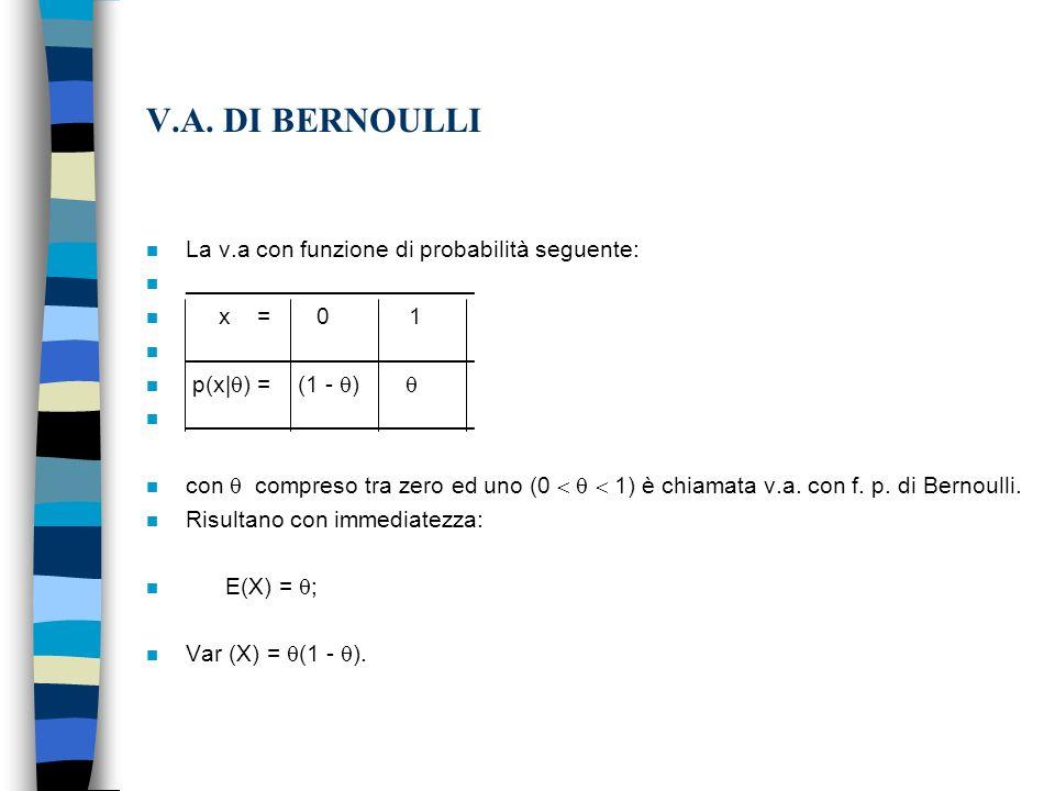 V.A. DI BERNOULLI La v.a con funzione di probabilità seguente: