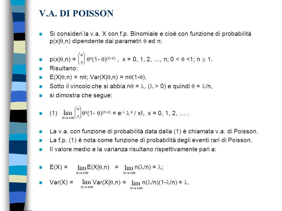 V.A. DI POISSON Si consideri la v.a. X con f.p. Binomiale e cioè con funzione di probabilità p(x|,n) dipendente dai parametri  ed n: