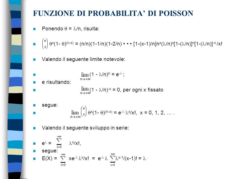 FUNZIONE DI PROBABILITA' DI POISSON