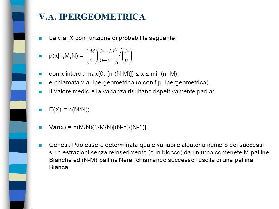 V.A. IPERGEOMETRICA La v.a. X con funzione di probabilità seguente: