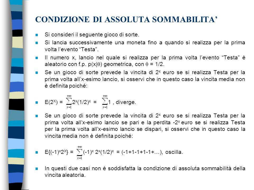 CONDIZIONE DI ASSOLUTA SOMMABILITA'