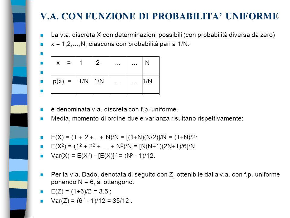 V.A. CON FUNZIONE DI PROBABILITA' UNIFORME