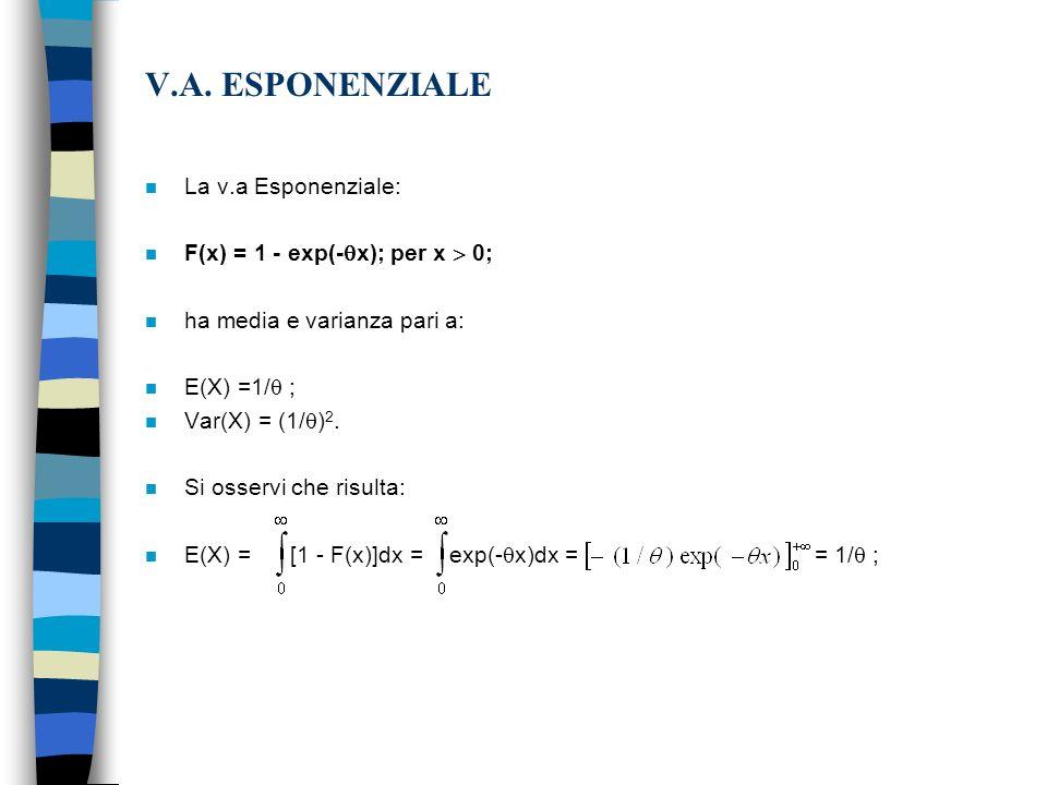 V.A. ESPONENZIALE La v.a Esponenziale: F(x) = 1 - exp(-x); per x  0;