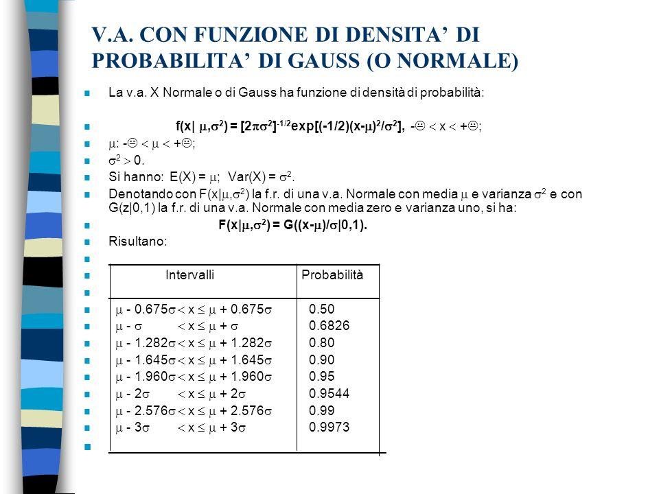 V.A. CON FUNZIONE DI DENSITA' DI PROBABILITA' DI GAUSS (O NORMALE)