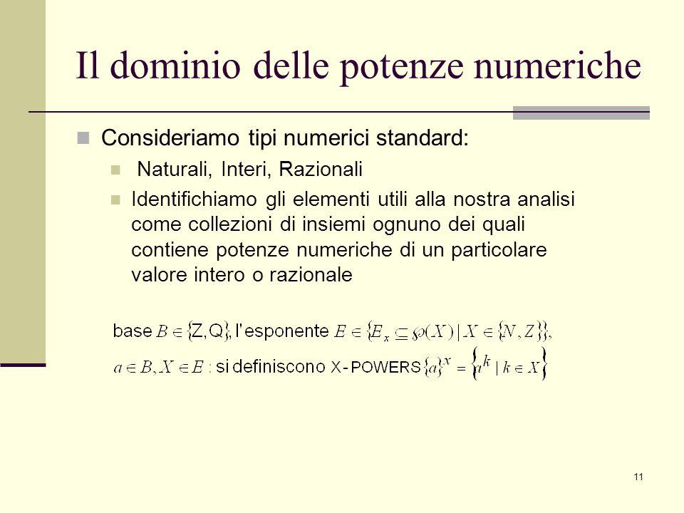 Il dominio delle potenze numeriche