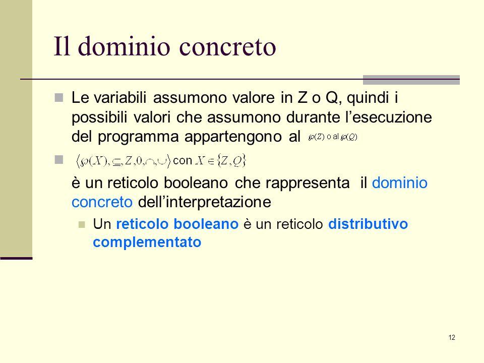 Il dominio concreto Le variabili assumono valore in Z o Q, quindi i possibili valori che assumono durante l'esecuzione del programma appartengono al.