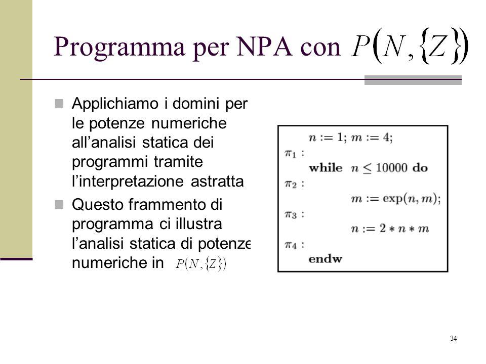 Programma per NPA con Applichiamo i domini per le potenze numeriche all'analisi statica dei programmi tramite l'interpretazione astratta.