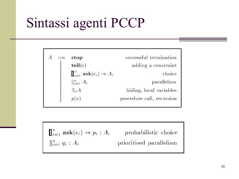 Sintassi agenti PCCP