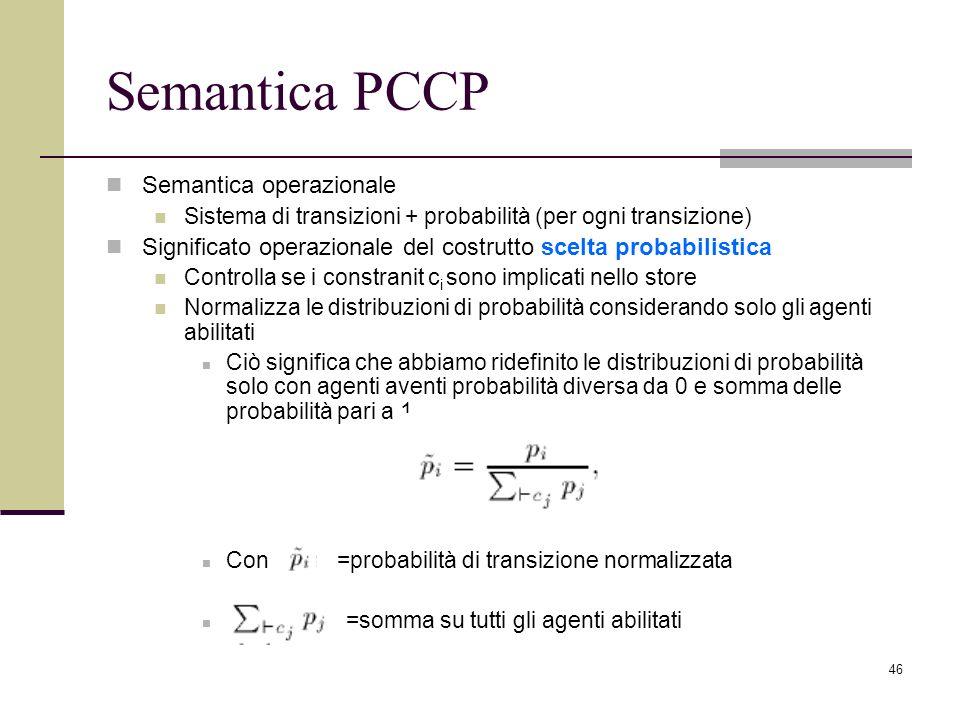 Semantica PCCP Semantica operazionale
