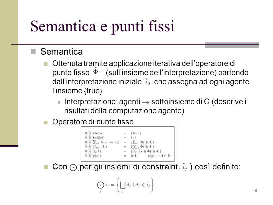 Semantica e punti fissi