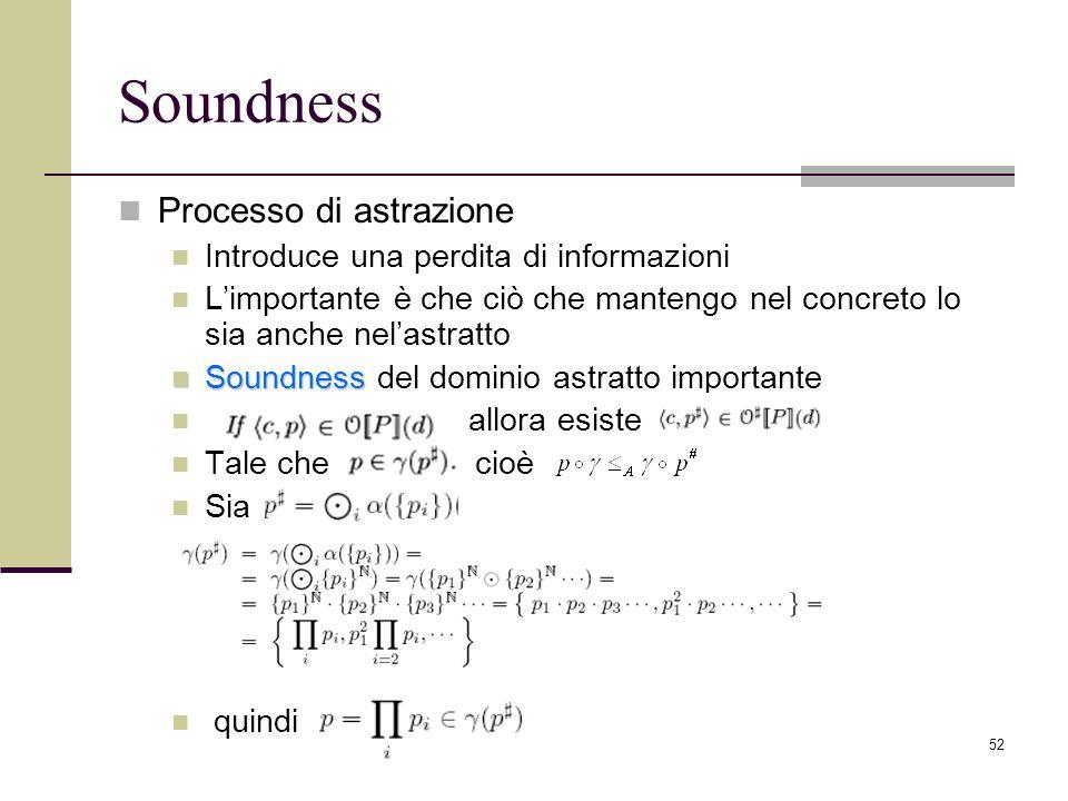 Soundness Processo di astrazione Introduce una perdita di informazioni