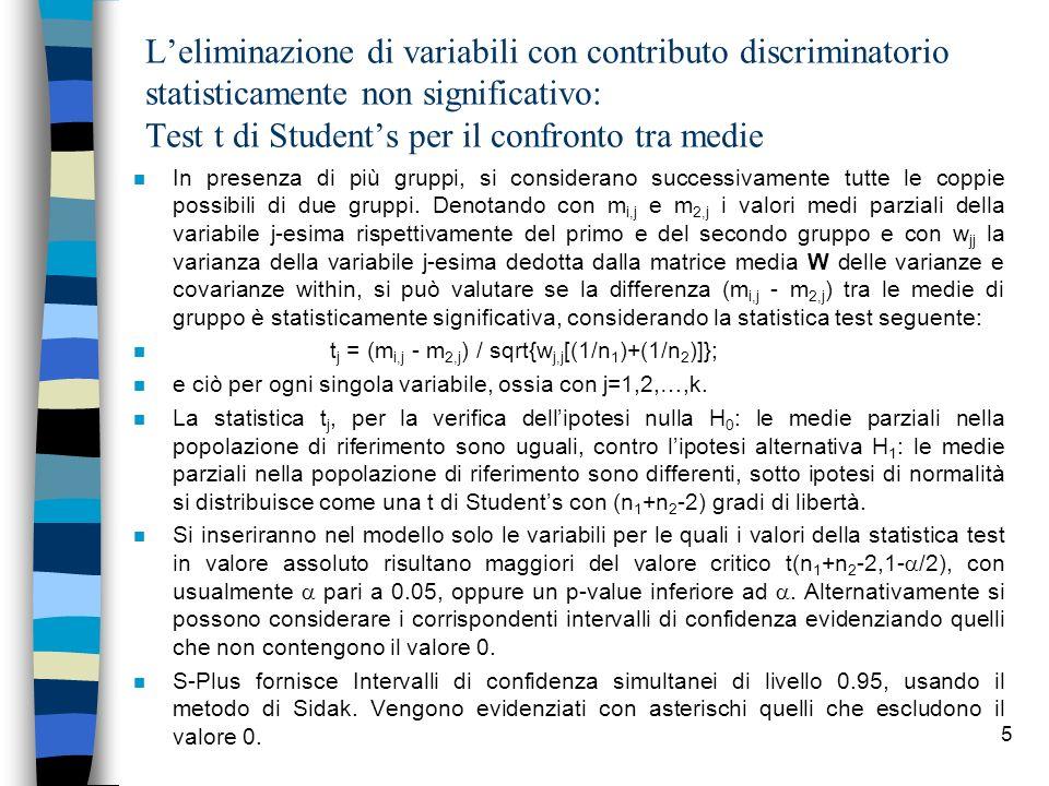 L'eliminazione di variabili con contributo discriminatorio statisticamente non significativo: Test t di Student's per il confronto tra medie