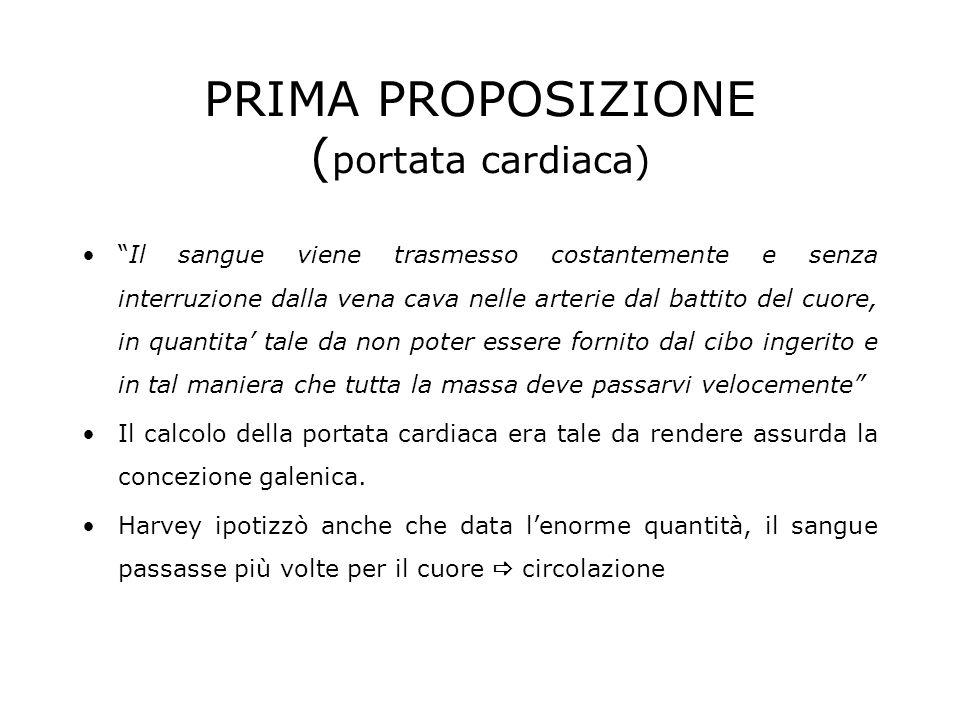 PRIMA PROPOSIZIONE (portata cardiaca)
