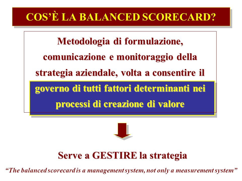 COS'È LA BALANCED SCORECARD