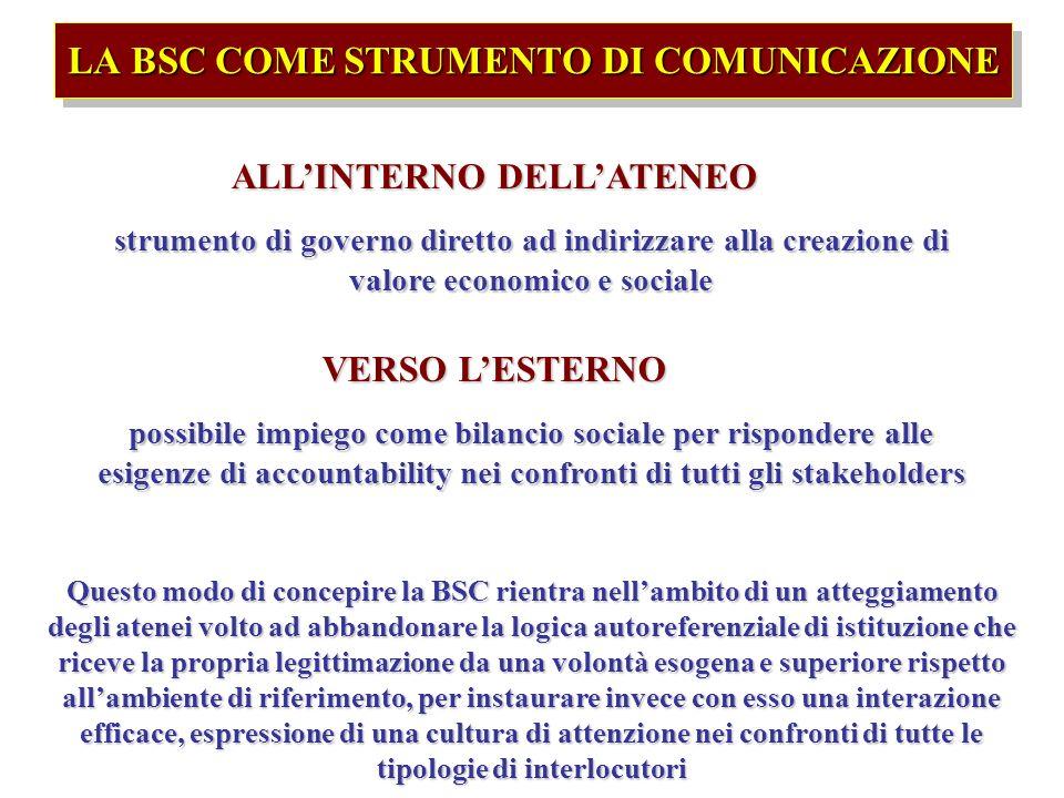 LA BSC COME STRUMENTO DI COMUNICAZIONE