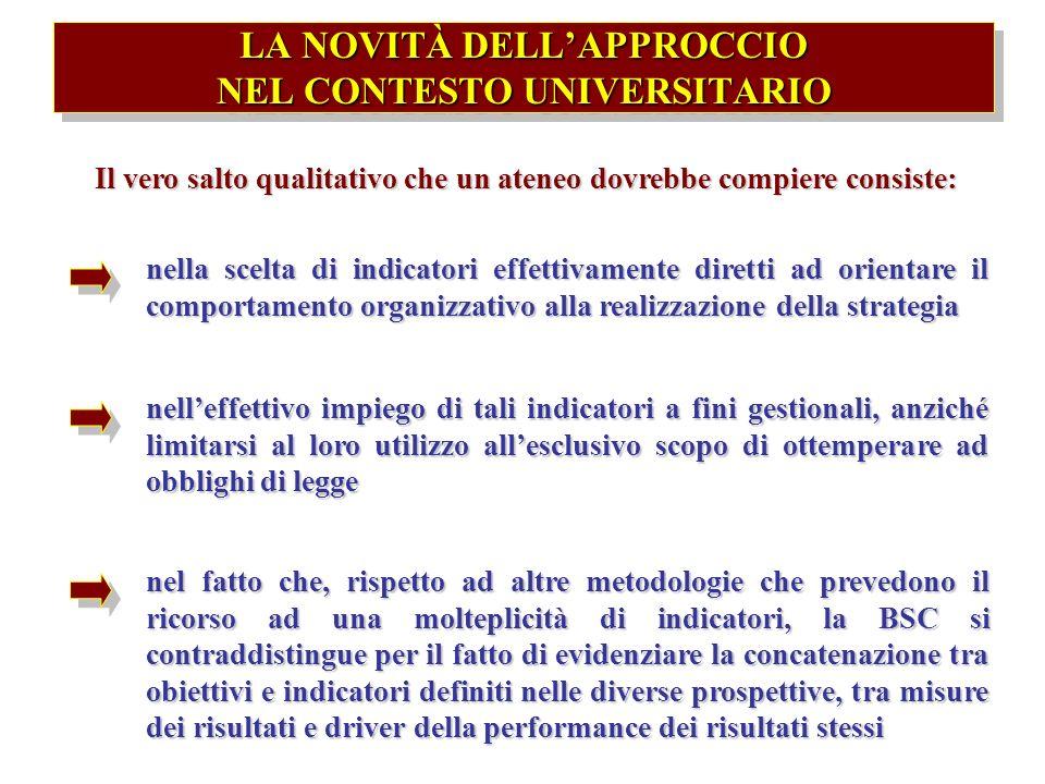 LA NOVITÀ DELL'APPROCCIO NEL CONTESTO UNIVERSITARIO