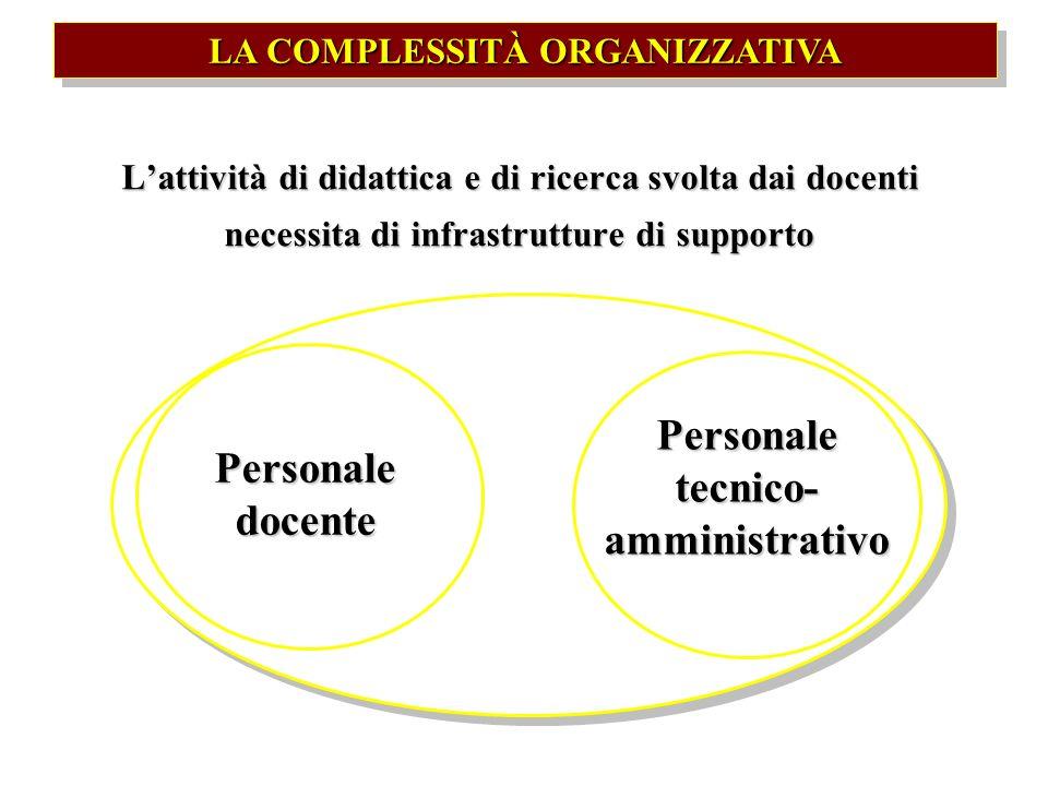 LA COMPLESSITÀ ORGANIZZATIVA Personale tecnico-amministrativo