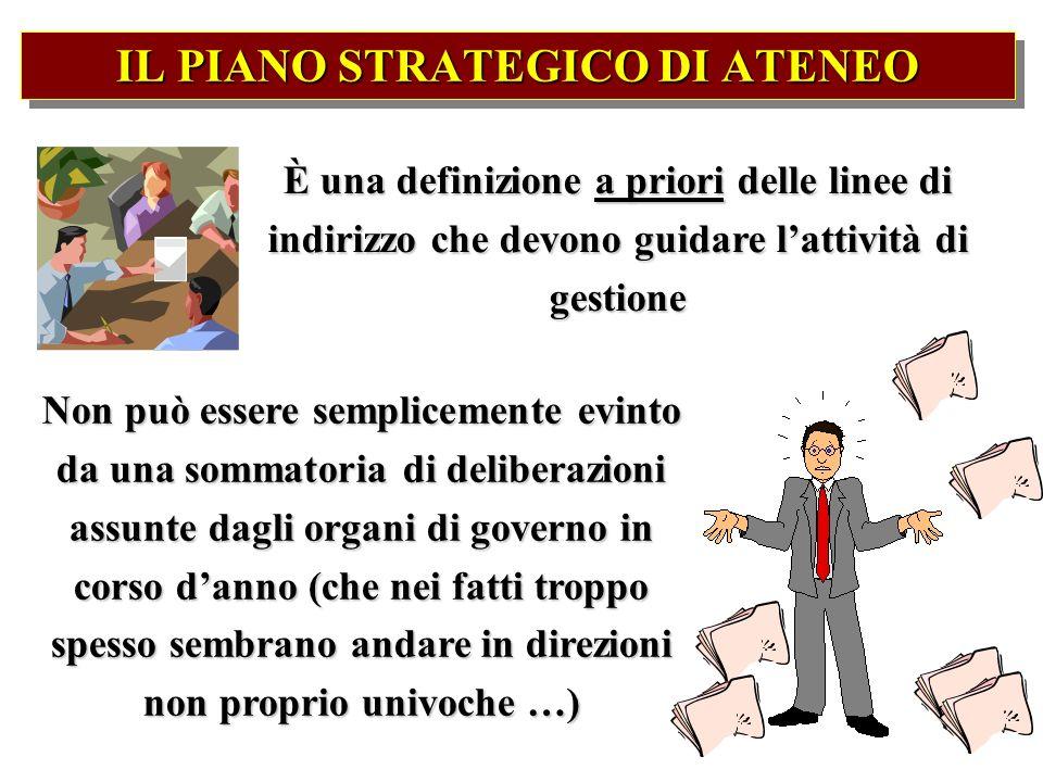 IL PIANO STRATEGICO DI ATENEO