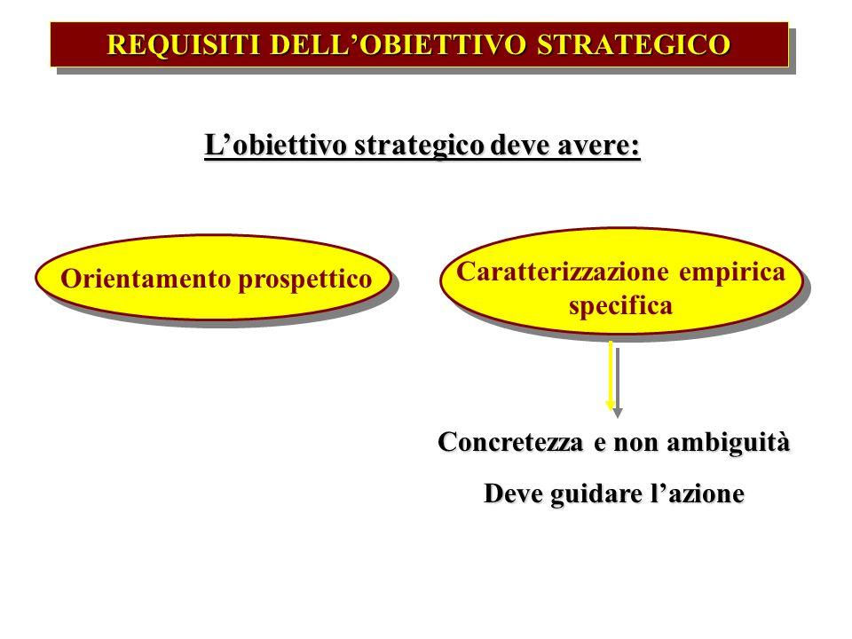 REQUISITI DELL'OBIETTIVO STRATEGICO