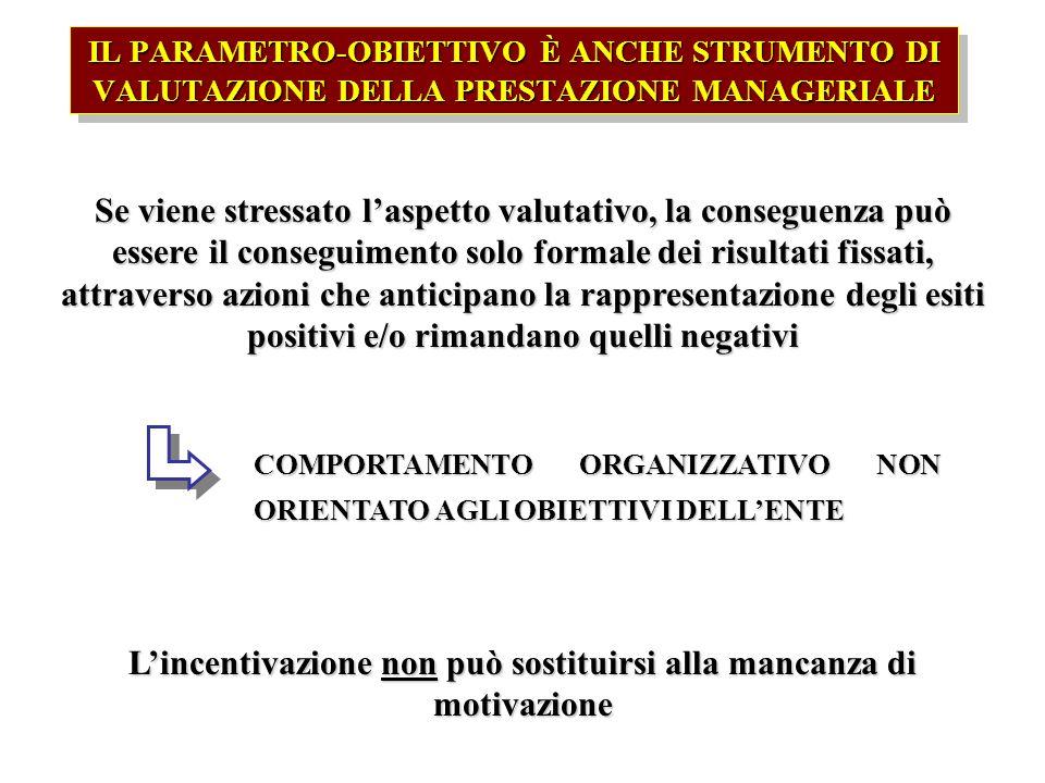 L'incentivazione non può sostituirsi alla mancanza di motivazione