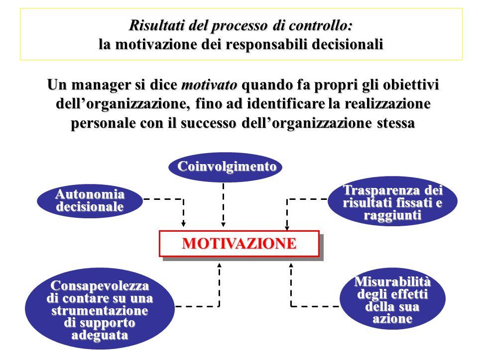 Risultati del processo di controllo: la motivazione dei responsabili decisionali