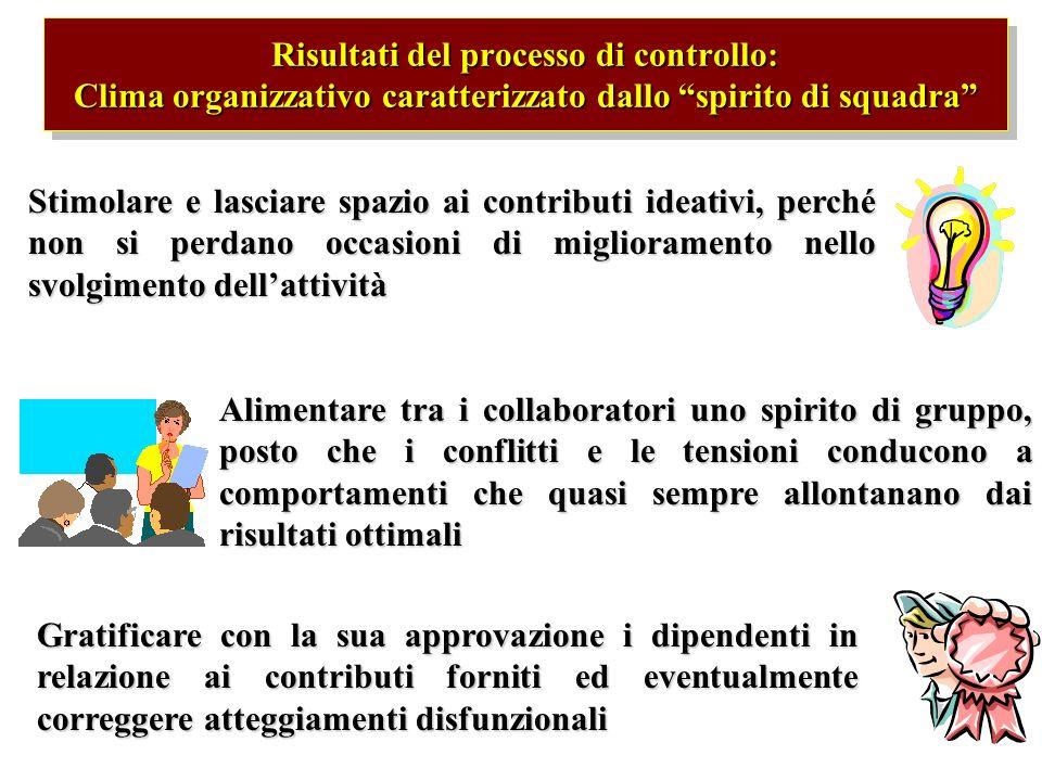 Risultati del processo di controllo: Clima organizzativo caratterizzato dallo spirito di squadra