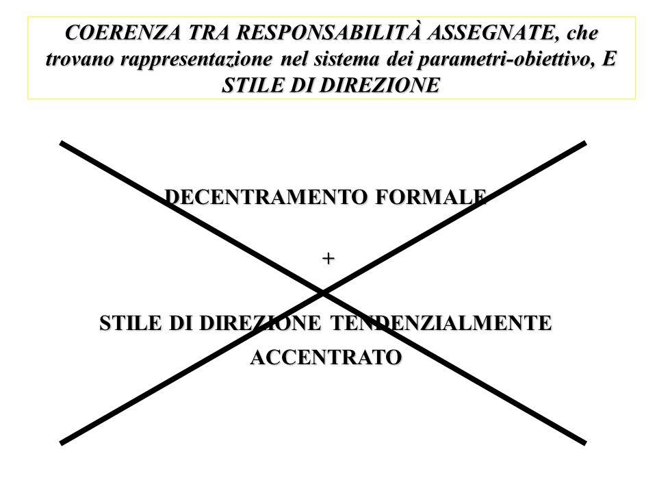 DECENTRAMENTO FORMALE STILE DI DIREZIONE TENDENZIALMENTE ACCENTRATO